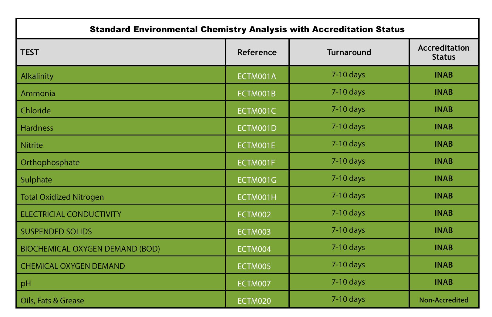 Domestic Water Testing – ALT – Advanced Laboratory Testing